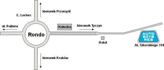 AUTO-SZYB-RES